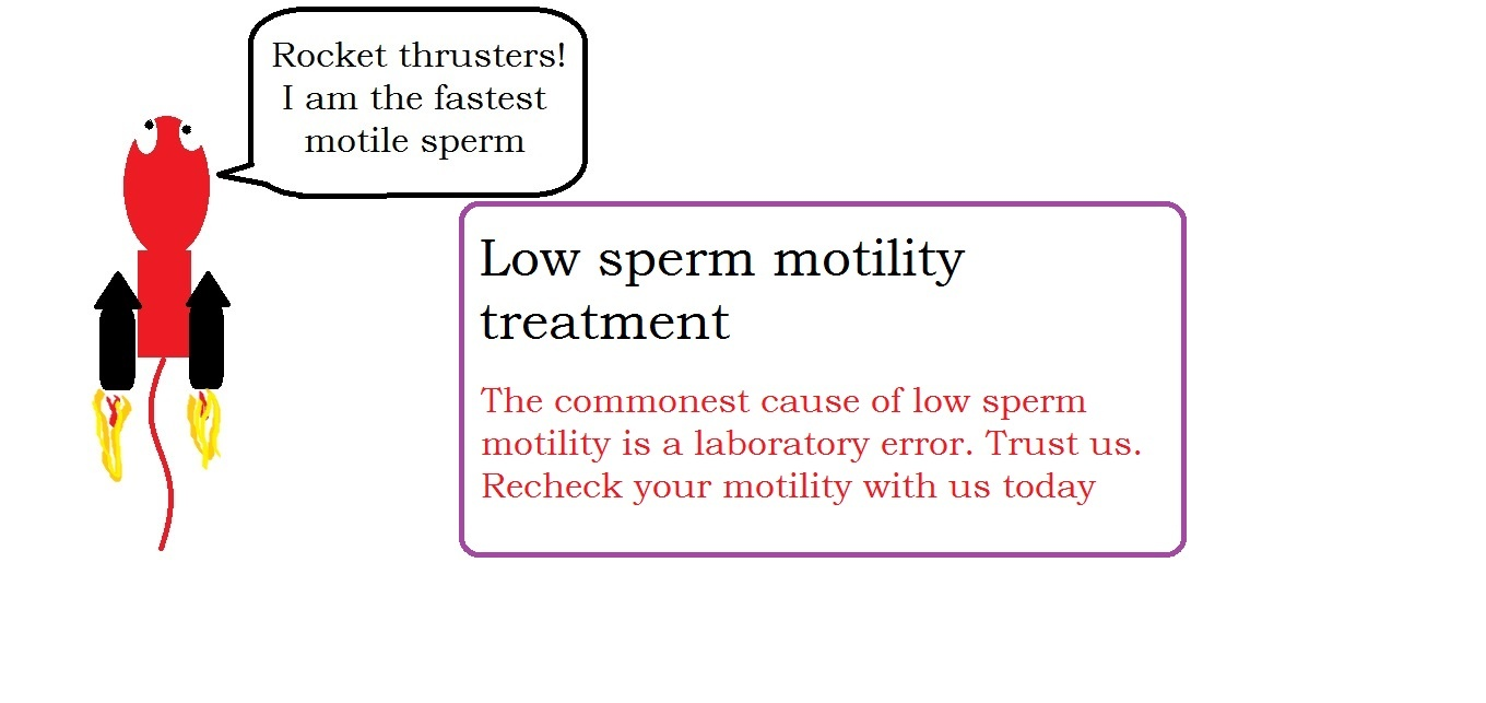 sperm motility Count low
